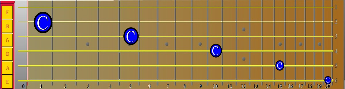 Stand guitar chords
